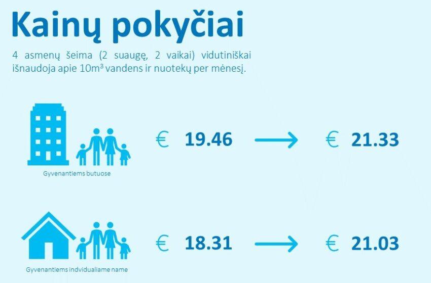 """""""Klaipėdos vanduo"""" informuoja apie numatomus kainų pokyčius 2022 metais"""